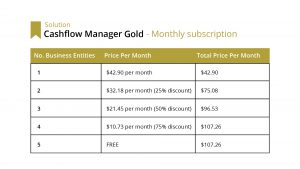 Cashflow Manager Gold monthly subscription