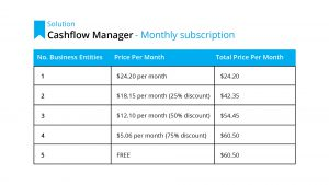 Cashflow Manager - monthly subscription