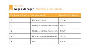 Wages Manager - Monthly Subscription