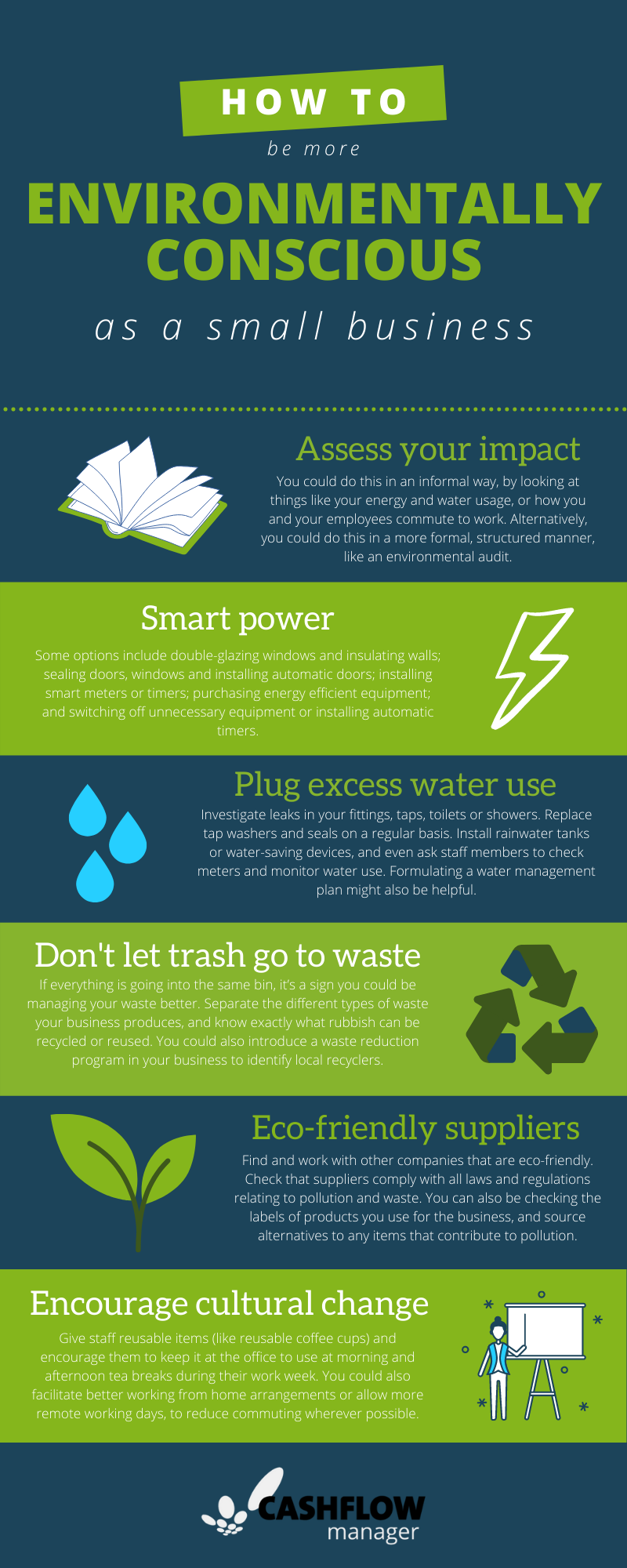 An infographic detailing ways small businesses could be more environmentally friendly. Assess your impact, be smarter with your power use, plug excess water use, don't let trash go to waste, eco-friendly suppliers and cultural change.